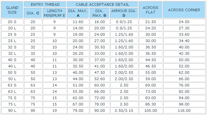 Copper wire table pdf choice image wiring table and diagram awg wire table pdf keyboard keysfo choice image greentooth Choice Image